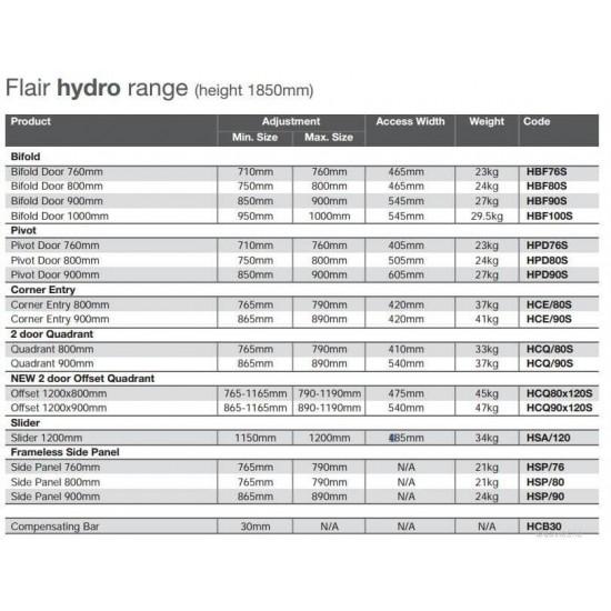 Flair Hydro Quadrant