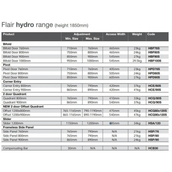 Flair Hydro Offset Quadrant